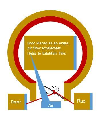 Door Angled
